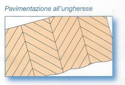 Parquet all'ungherese